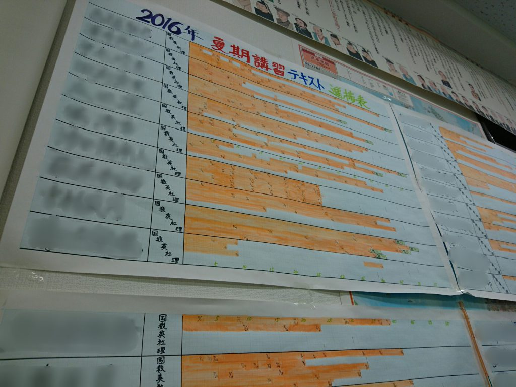 2016年夏期講習テキスト進捗表